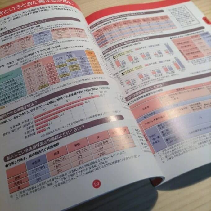 200円で生活データが一通り把握できる「ライフプラン情報ブック」